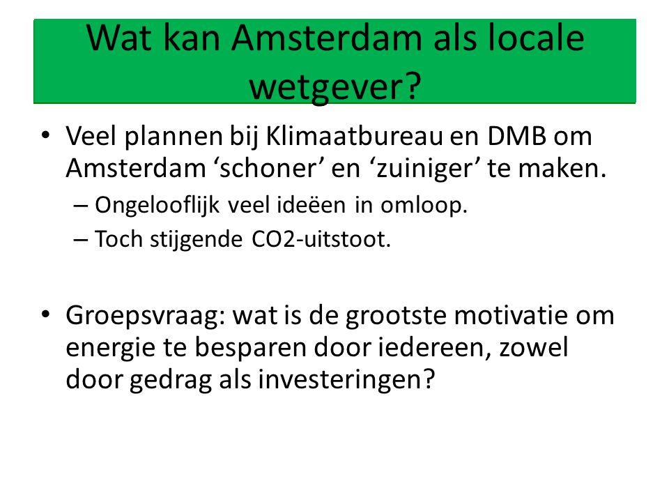 Wat kan Amsterdam als wetgever.