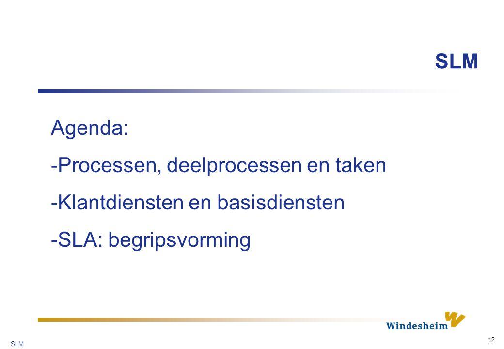 SLM 12 Agenda: -Processen, deelprocessen en taken -Klantdiensten en basisdiensten -SLA: begripsvorming SLM