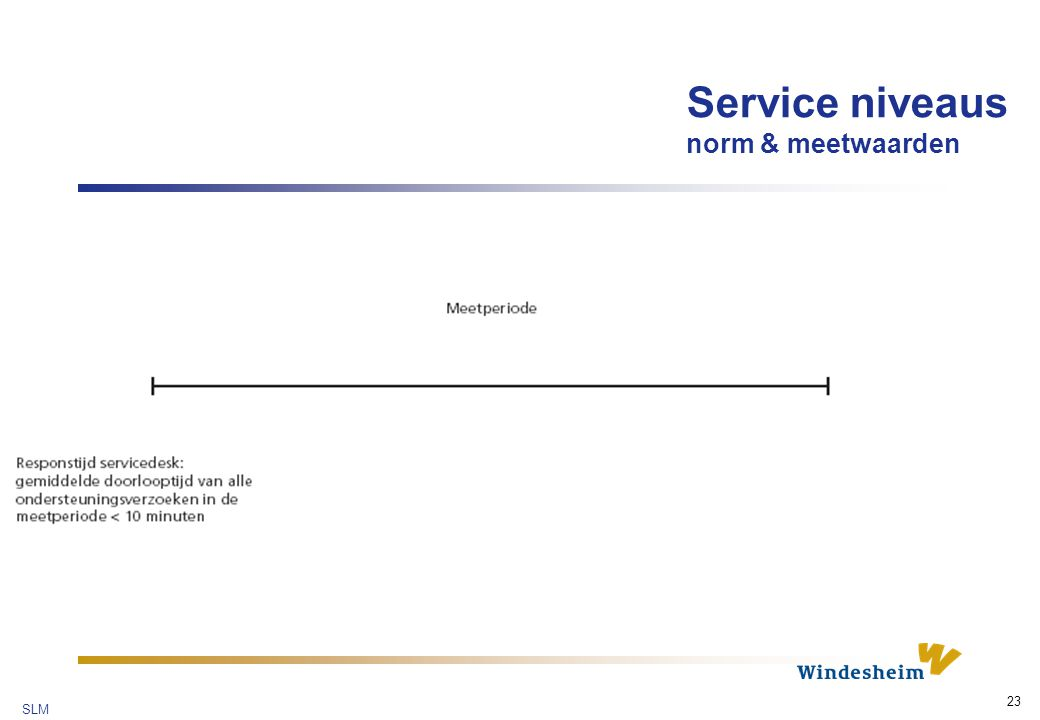 SLM 23 Service niveaus norm & meetwaarden