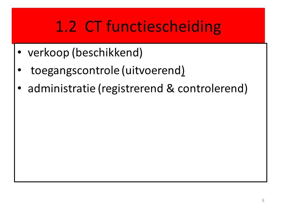 1.2 CT functiescheiding verkoop (beschikkend) toegangscontrole (uitvoerend) administratie (registrerend & controlerend) 8