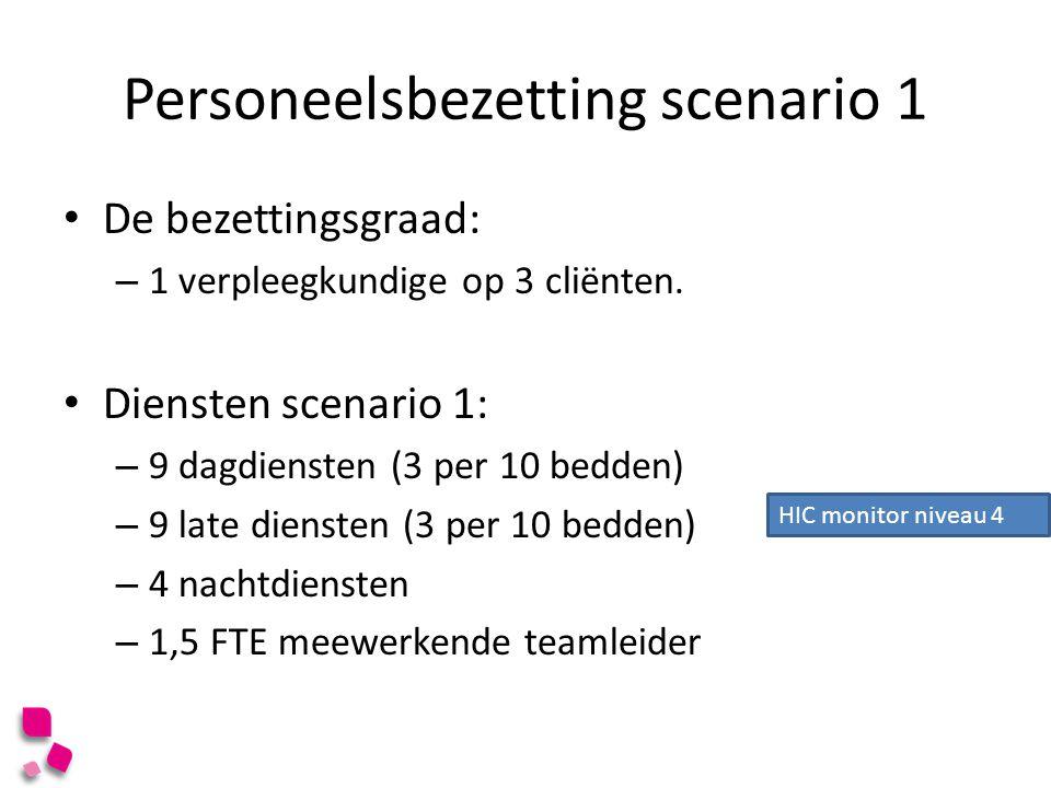 Personeelsbezetting scenario 1 De bezettingsgraad: – 1 verpleegkundige op 3 cliënten. Diensten scenario 1: – 9 dagdiensten (3 per 10 bedden) – 9 late