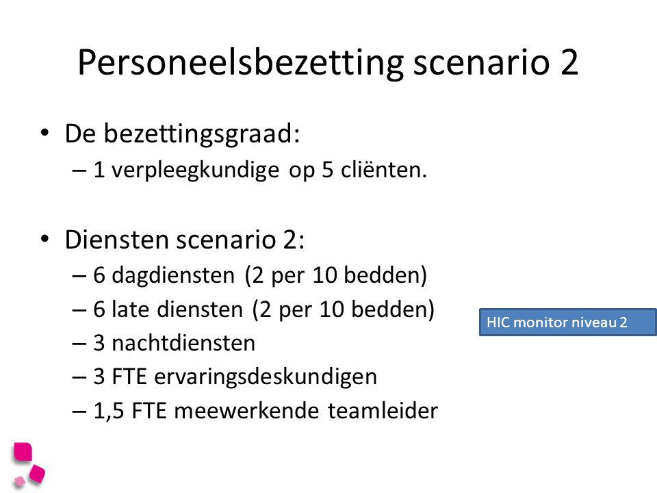 Personeelsbezetting scenario 2 De bezettingsgraad: – 1 verpleegkundige op 5 cliënten. Diensten scenario 2: – 6 dagdiensten (2 per 10 bedden) – 6 late