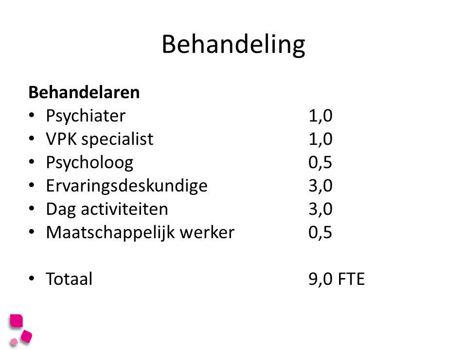 Behandeling Behandelaren Psychiater1,0 VPK specialist1,0 Psycholoog0,5 Ervaringsdeskundige3,0 Dag activiteiten3,0 Maatschappelijk werker0,5 Totaal9,0