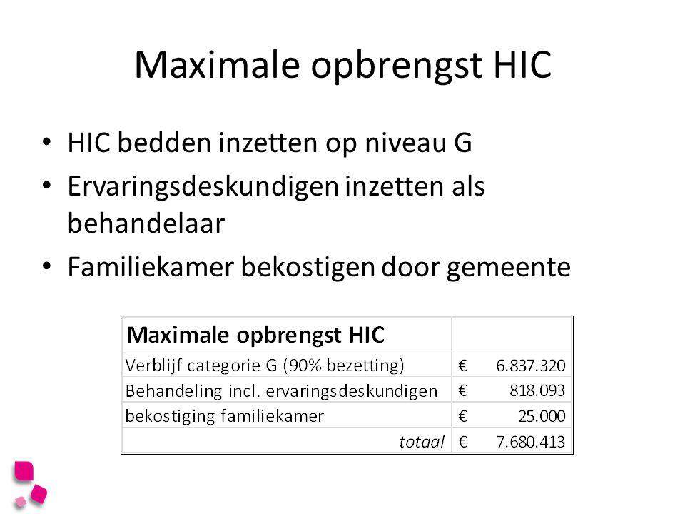 Maximale opbrengst HIC HIC bedden inzetten op niveau G Ervaringsdeskundigen inzetten als behandelaar Familiekamer bekostigen door gemeente