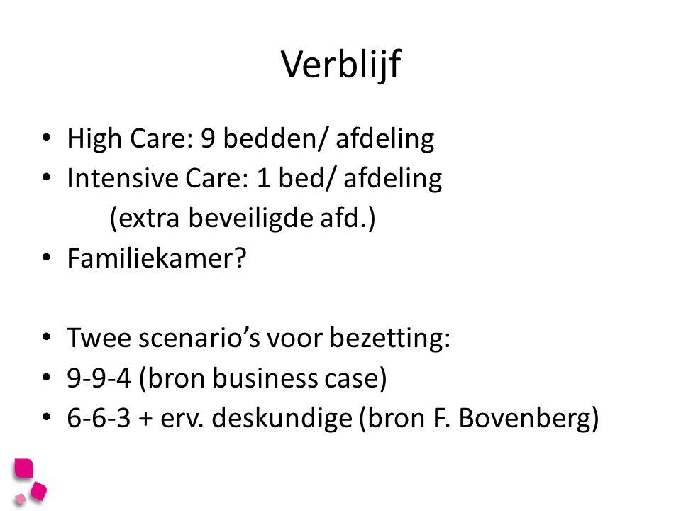 Verblijf High Care: 9 bedden/ afdeling Intensive Care: 1 bed/ afdeling (extra beveiligde afd.) Familiekamer? Twee scenario's voor bezetting: 9-9-4 (br