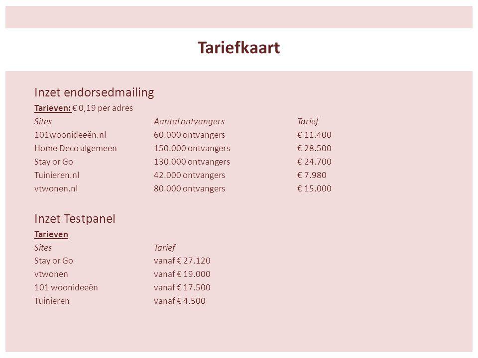 Inzet endorsedmailing Tarieven: € 0,19 per adres SitesAantal ontvangersTarief 101woonideeën.nl 60.000 ontvangers€ 11.400 Home Deco algemeen150.000 ontvangers € 28.500 Stay or Go130.000 ontvangers € 24.700 Tuinieren.nl42.000 ontvangers € 7.980 vtwonen.nl 80.000 ontvangers € 15.000 Inzet Testpanel Tarieven SitesTarief Stay or Go vanaf € 27.120 vtwonen vanaf € 19.000 101 woonideeën vanaf € 17.500 Tuinieren vanaf € 4.500 Tariefkaart