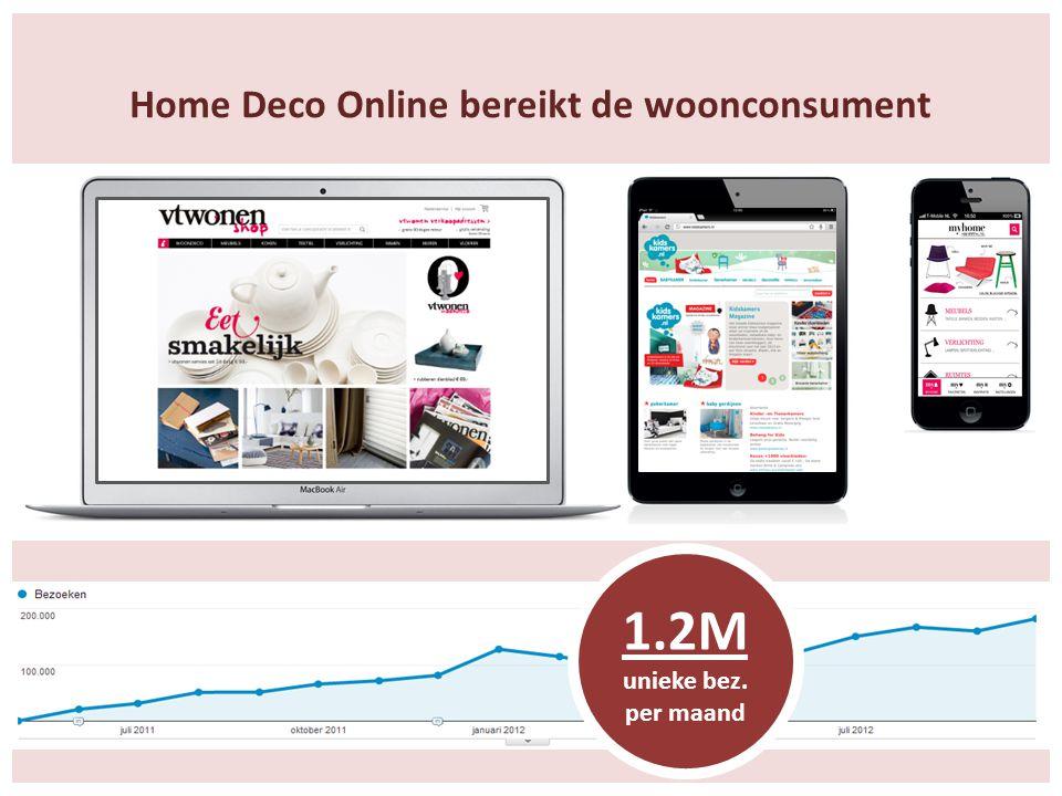 Home Deco Online bereikt de woonconsument 1.2M unieke bez. per maand