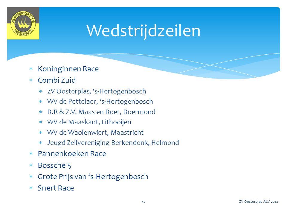  Zeilinstructie:  Barbera Schol  Lizzy Hofmans  Boot:  Efsix van André Vugts  Volksboot van Tineke Smilde Zeillessen voor volwassenen 13ZV Oosterplas ALV 2012