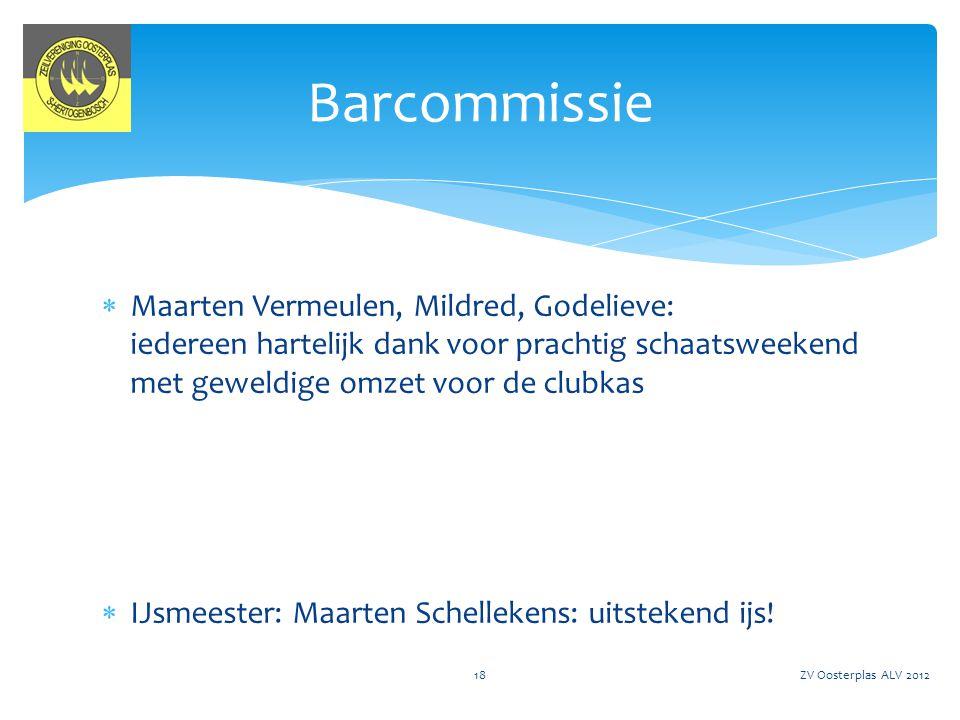 ZV Oosterplas ALV 201219 8. Begroting en tarieven