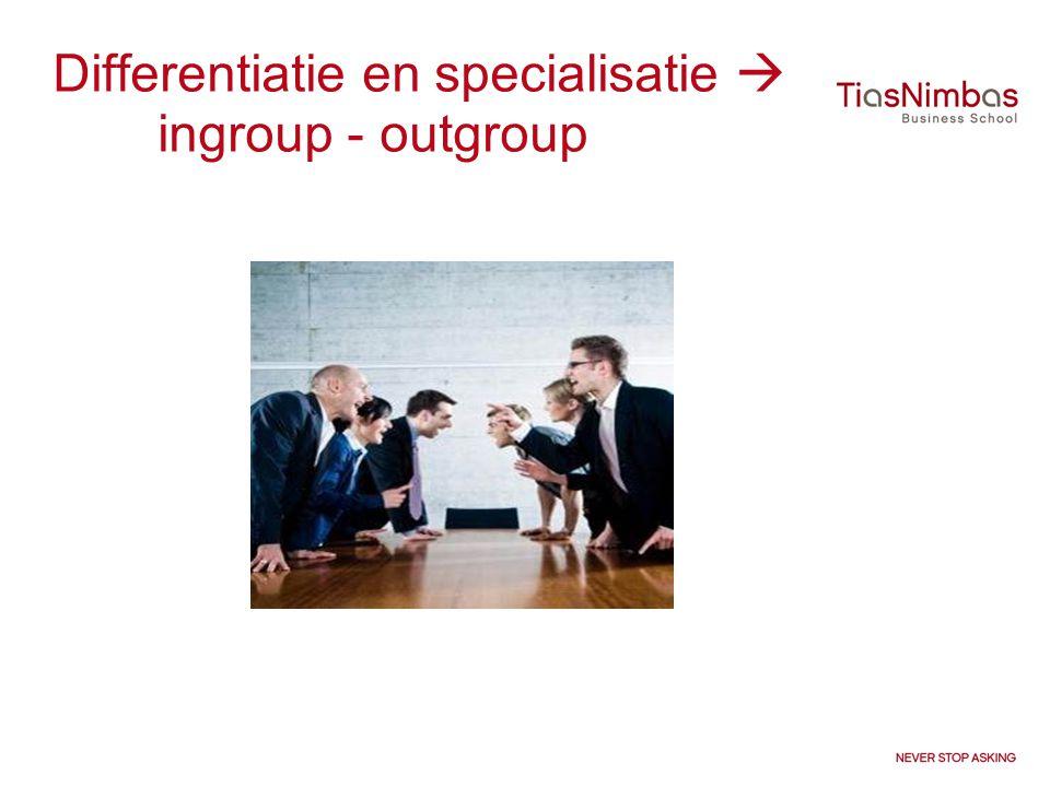 Differentiatie en specialisatie  ingroup - outgroup Sciencedaily.com