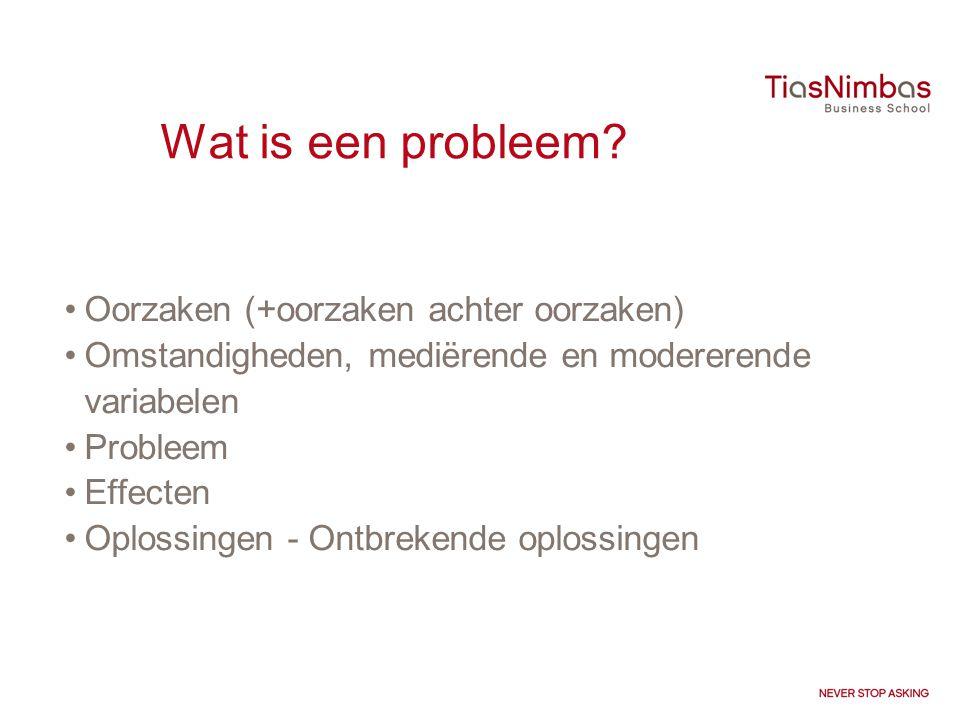 Wat is een probleem? Oorzaken (+oorzaken achter oorzaken) Omstandigheden, mediërende en modererende variabelen Probleem Effecten Oplossingen - Ontbrek