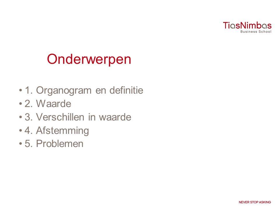 Onderwerpen 1.Organogram en definitie 2. Waarde 3.