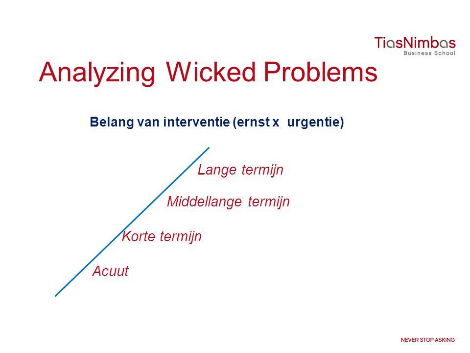 Analyzing Wicked Problems Belang van interventie (ernst x urgentie) Acuut Korte termijn Middellange termijn Lange termijn
