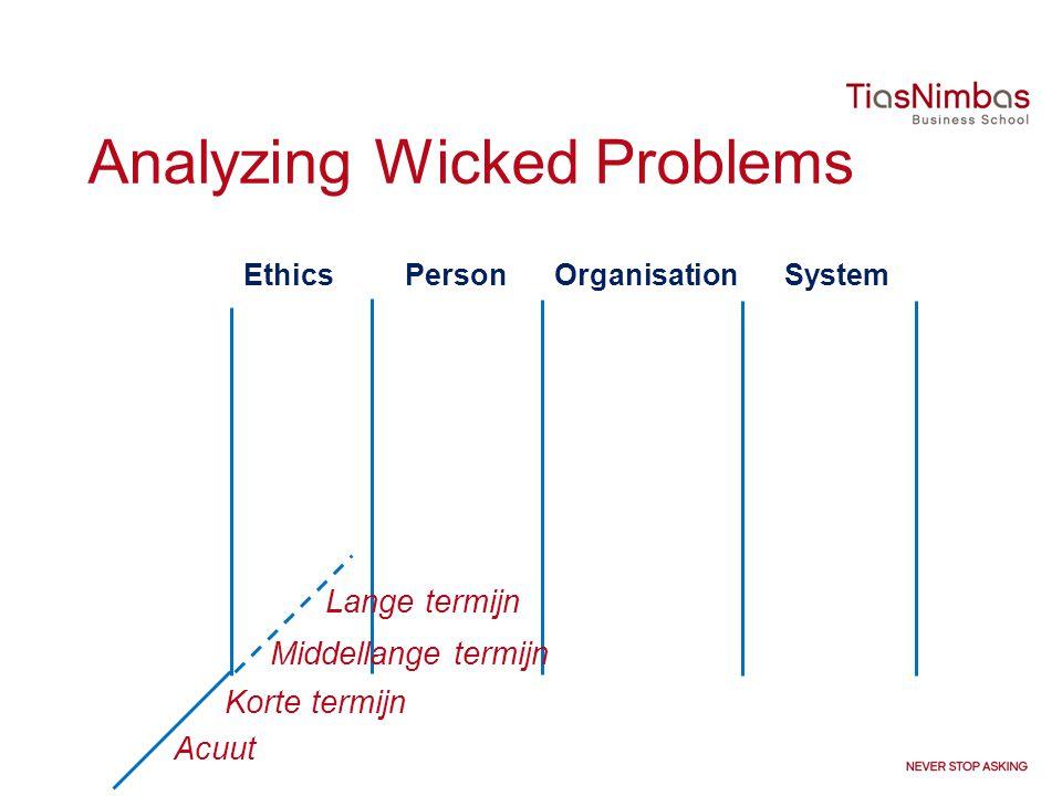 Analyzing Wicked Problems Ethics Person Organisation System Acuut Korte termijn Middellange termijn Lange termijn
