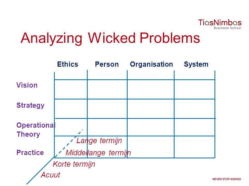 Analyzing Wicked Problems Ethics Person Organisation System Vision Strategy Operational Theory Practice Acuut Korte termijn Middellange termijn Lange termijn