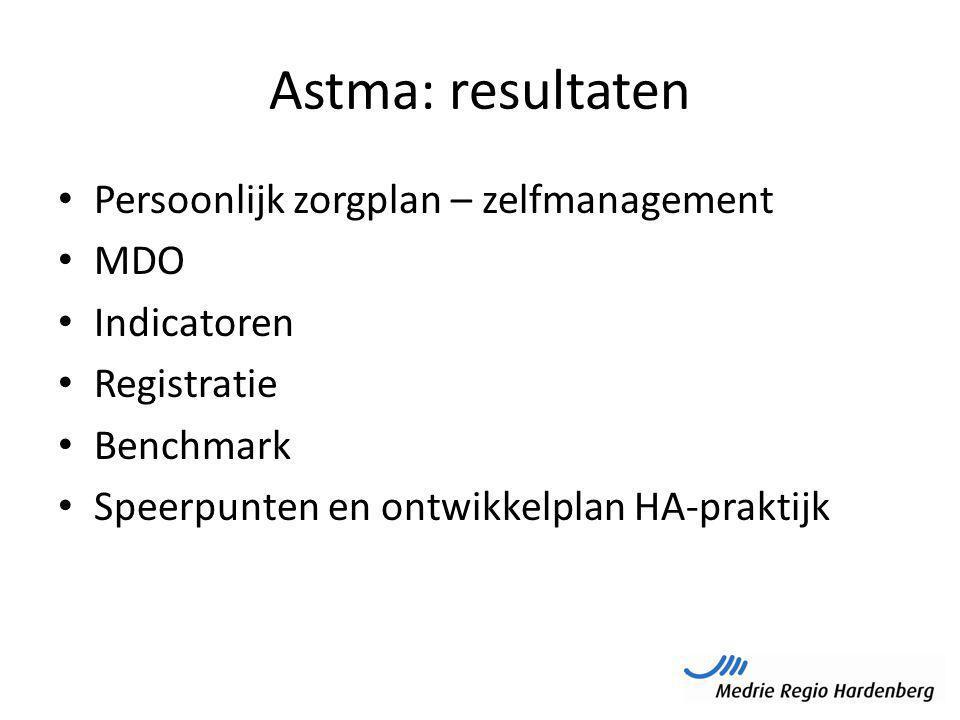 Astma: resultaten Persoonlijk zorgplan – zelfmanagement MDO Indicatoren Registratie Benchmark Speerpunten en ontwikkelplan HA-praktijk