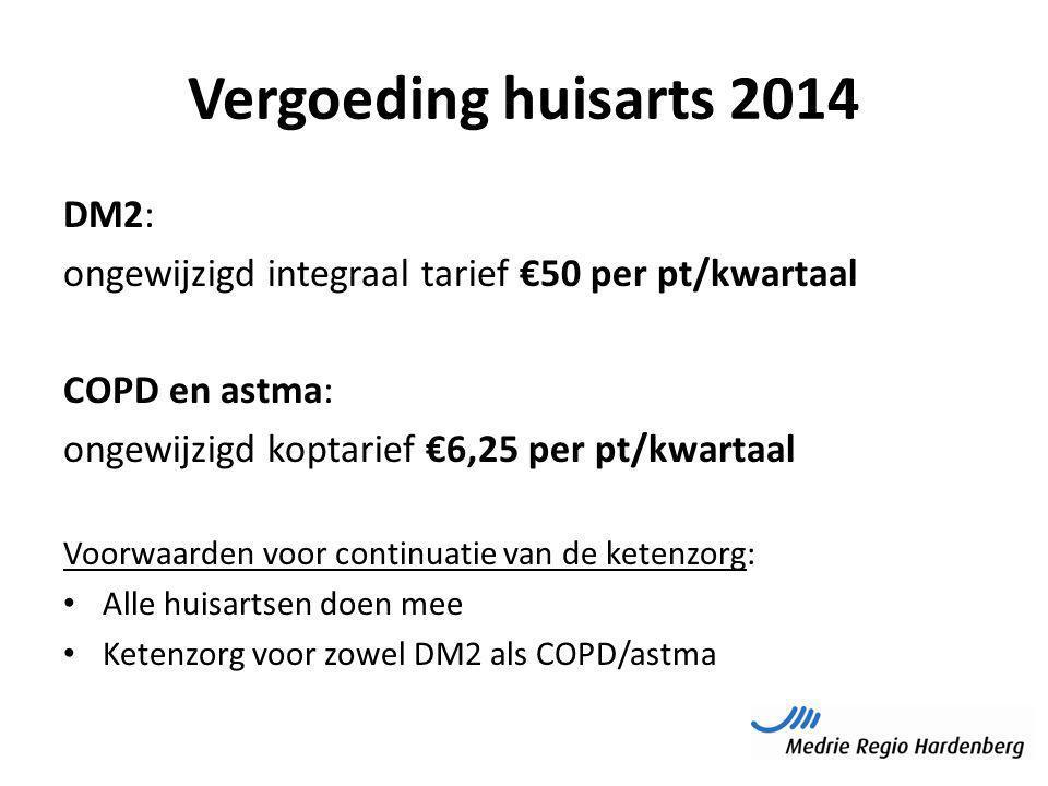 Vergoeding huisarts 2014 DM2: ongewijzigd integraal tarief €50 per pt/kwartaal COPD en astma: ongewijzigd koptarief €6,25 per pt/kwartaal Voorwaarden