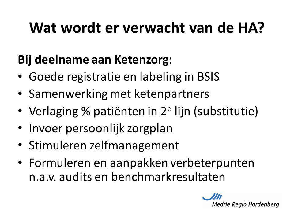 Wat wordt er verwacht van de HA? Bij deelname aan Ketenzorg: Goede registratie en labeling in BSIS Samenwerking met ketenpartners Verlaging % patiënte