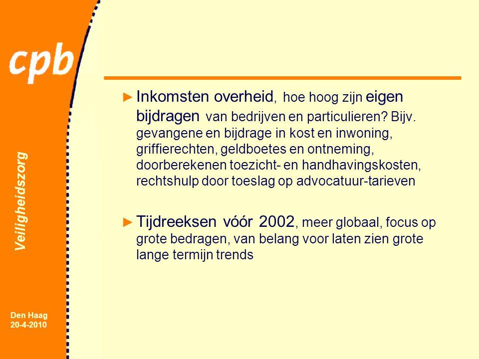 Veiligheidszorg Den Haag 20-4-2010 ► Inkomsten overheid, hoe hoog zijn eigen bijdragen van bedrijven en particulieren.