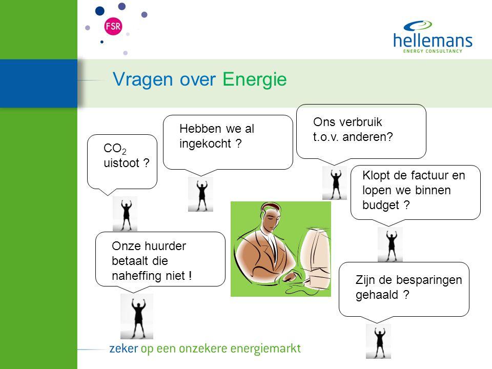 Vragen over Energie Klopt de factuur en lopen we binnen budget ? Hebben we al ingekocht ? Ons verbruik t.o.v. anderen? Onze huurder betaalt die naheff