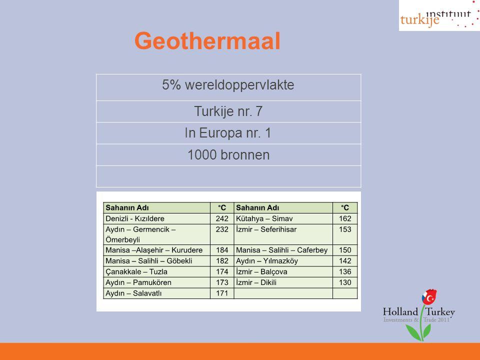 Geothermaal 5% wereldoppervlakte Turkije nr. 7 In Europa nr. 1 1000 bronnen