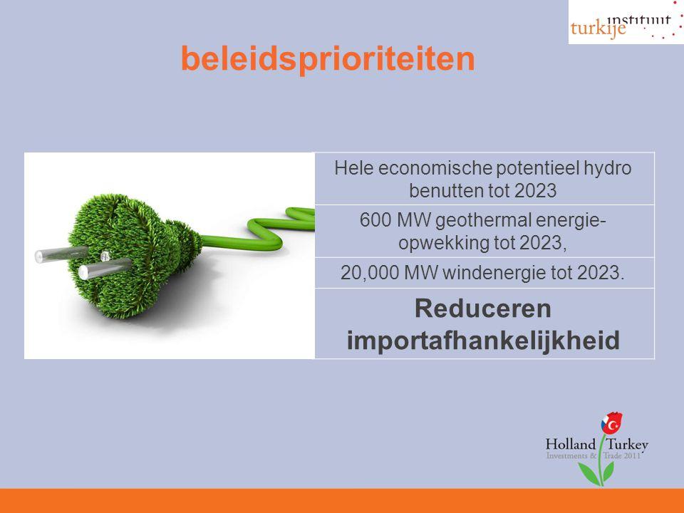 beleidsprioriteiten Hele economische potentieel hydro benutten tot 2023 600 MW geothermal energie- opwekking tot 2023, 20,000 MW windenergie tot 2023.