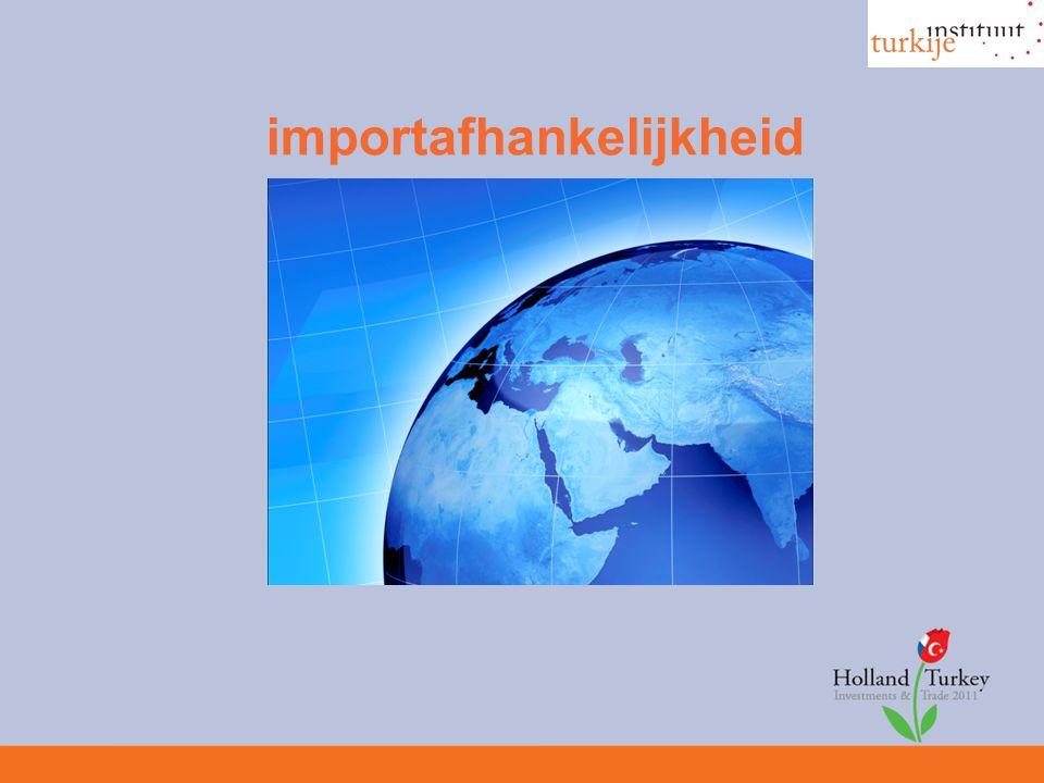 importafhankelijkheid