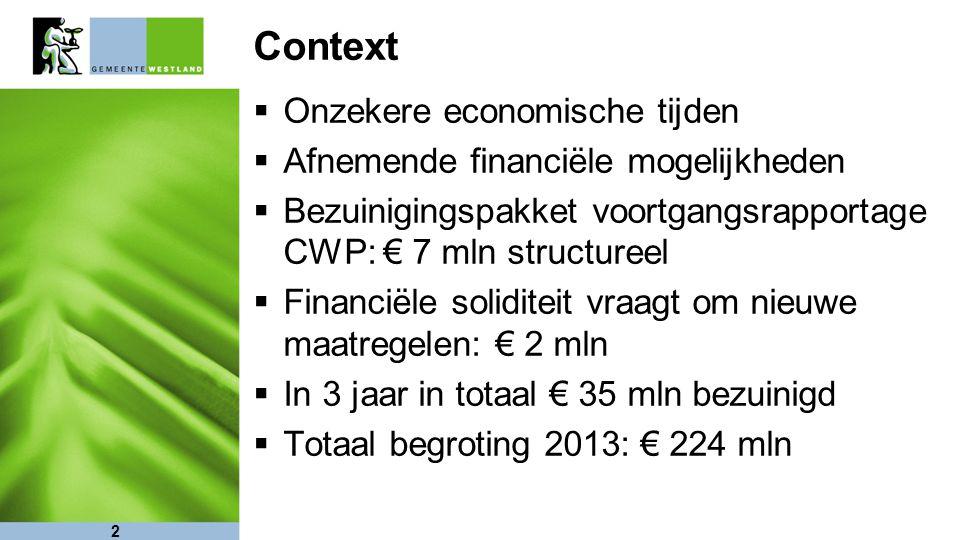 Context  Onzekere economische tijden  Afnemende financiële mogelijkheden  Bezuinigingspakket voortgangsrapportage CWP: € 7 mln structureel  Financiële soliditeit vraagt om nieuwe maatregelen: € 2 mln  In 3 jaar in totaal € 35 mln bezuinigd  Totaal begroting 2013: € 224 mln 2