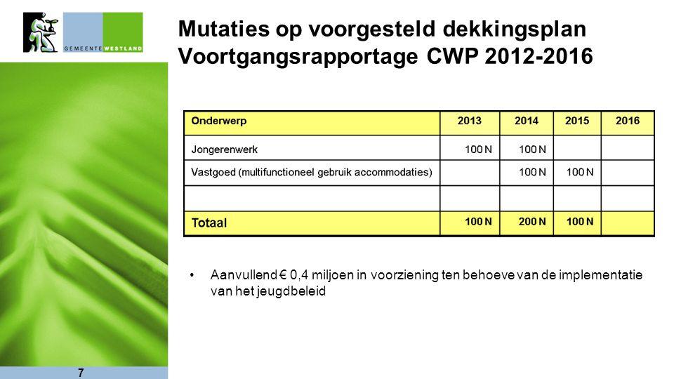 Mutaties op voorgesteld dekkingsplan Voortgangsrapportage CWP 2012-2016 7 Aanvullend € 0,4 miljoen in voorziening ten behoeve van de implementatie van het jeugdbeleid