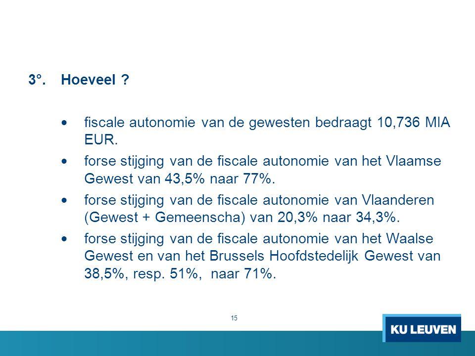 3°.Hoeveel ?  fiscale autonomie van de gewesten bedraagt 10,736 MIA EUR.  forse stijging van de fiscale autonomie van het Vlaamse Gewest van 43,5% n