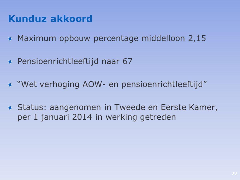 """22 Verplichte positie en maximale hoogte voor cobranding. Kunduz akkoord Maximum opbouw percentage middelloon 2,15 Pensioenrichtleeftijd naar 67 """"Wet"""