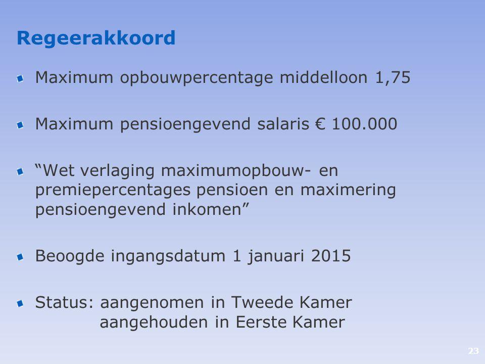 23 Verplichte positie en maximale hoogte voor cobranding. Regeerakkoord Maximum opbouwpercentage middelloon 1,75 Maximum pensioengevend salaris € 100.