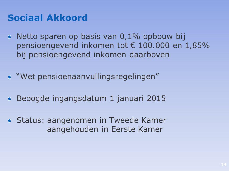 24 Verplichte positie en maximale hoogte voor cobranding. Sociaal Akkoord Netto sparen op basis van 0,1% opbouw bij pensioengevend inkomen tot € 100.0