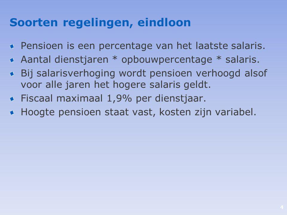 4 Verplichte positie en maximale hoogte voor cobranding. Soorten regelingen, eindloon Pensioen is een percentage van het laatste salaris. Aantal diens