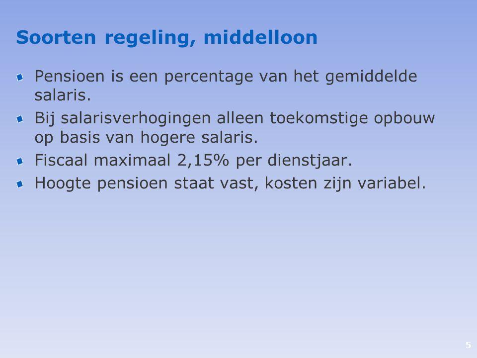 5 Verplichte positie en maximale hoogte voor cobranding. Soorten regeling, middelloon Pensioen is een percentage van het gemiddelde salaris. Bij salar