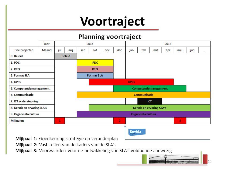 Voortraject 15 Mijlpaal 1: Goedkeuring strategie en veranderplan Mijlpaal 2: Vaststellen van de kaders van de SLA's Mijlpaal 3: Voorwaarden voor de on