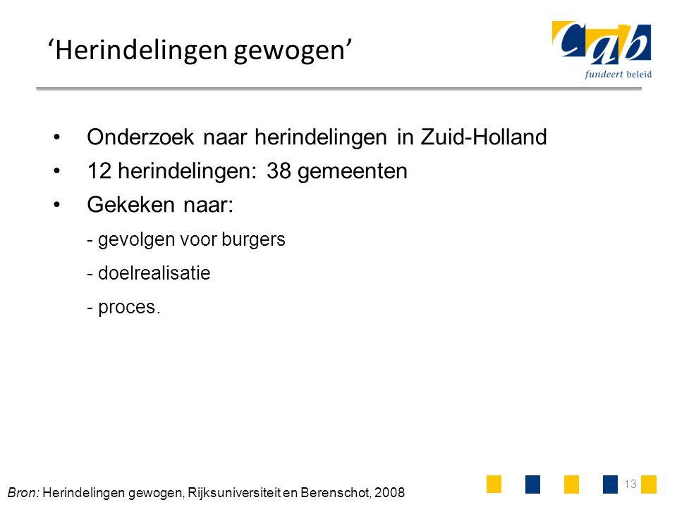13 'Herindelingen gewogen' Onderzoek naar herindelingen in Zuid-Holland 12 herindelingen: 38 gemeenten Gekeken naar: - gevolgen voor burgers - doelrea