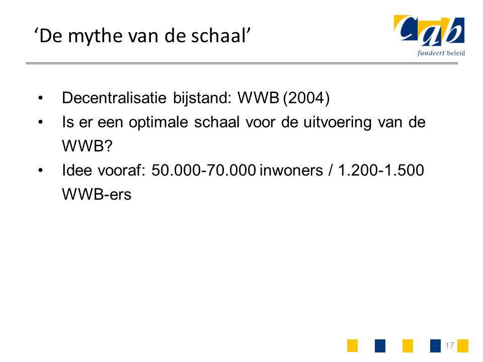17 'De mythe van de schaal' Decentralisatie bijstand: WWB (2004) Is er een optimale schaal voor de uitvoering van de WWB? Idee vooraf: 50.000-70.000 i