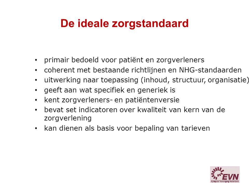 De ideale zorgstandaard primair bedoeld voor patiënt en zorgverleners coherent met bestaande richtlijnen en NHG-standaarden uitwerking naar toepassing