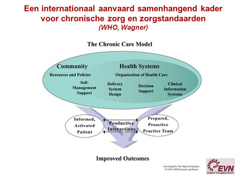 Een internationaal aanvaard samenhangend kader voor chronische zorg en zorgstandaarden (WHO, Wagner)