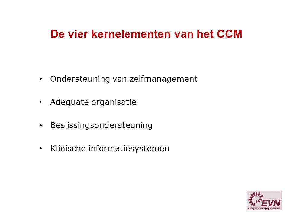 De vier kernelementen van het CCM Ondersteuning van zelfmanagement Adequate organisatie Beslissingsondersteuning Klinische informatiesystemen