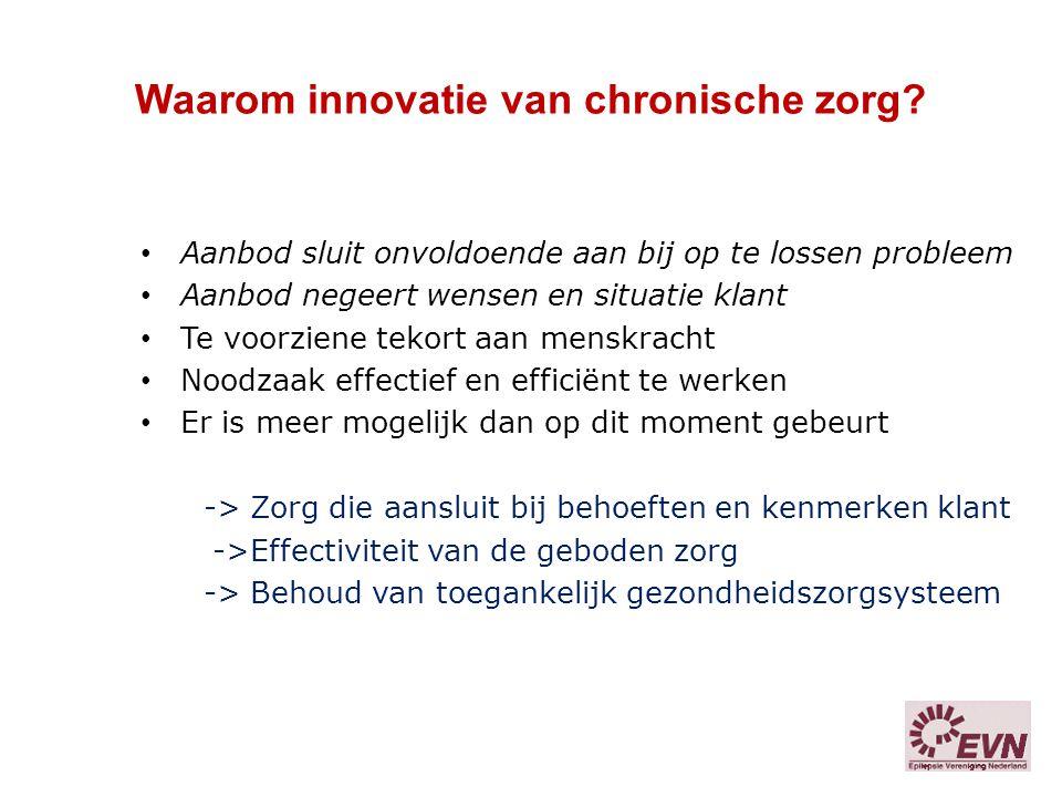 Waarom innovatie van chronische zorg? Toename zorgvraag Aanbod sluit onvoldoende aan bij op te lossen probleem Aanbod negeert wensen en situatie klant