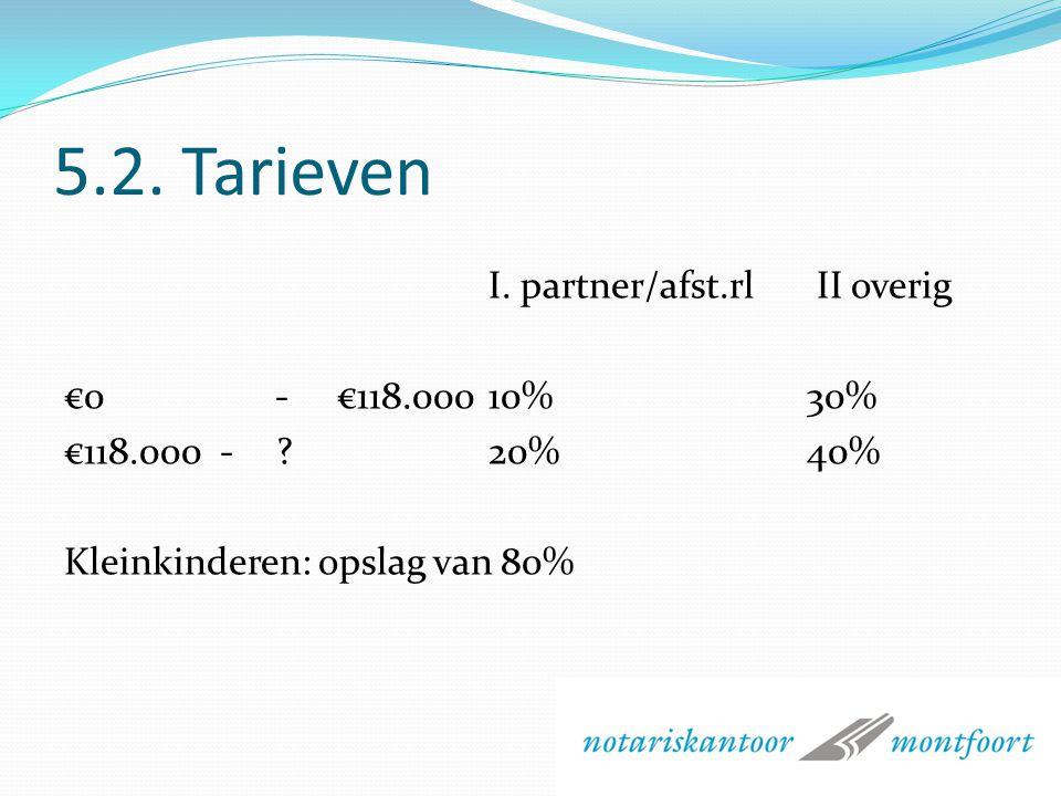 5.1. Vrijstellingen schenkbelasting Nieuwe vrijstellingen per 1 januari 2010 Kinderen€5.000 Eenmalig verhoogd€24.000 en te verhogen met €26.000 tot 50