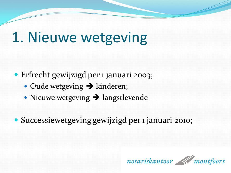 Erfrecht en Successiewetgeving 1.Inleiding: Nieuwe wetgeving 2.