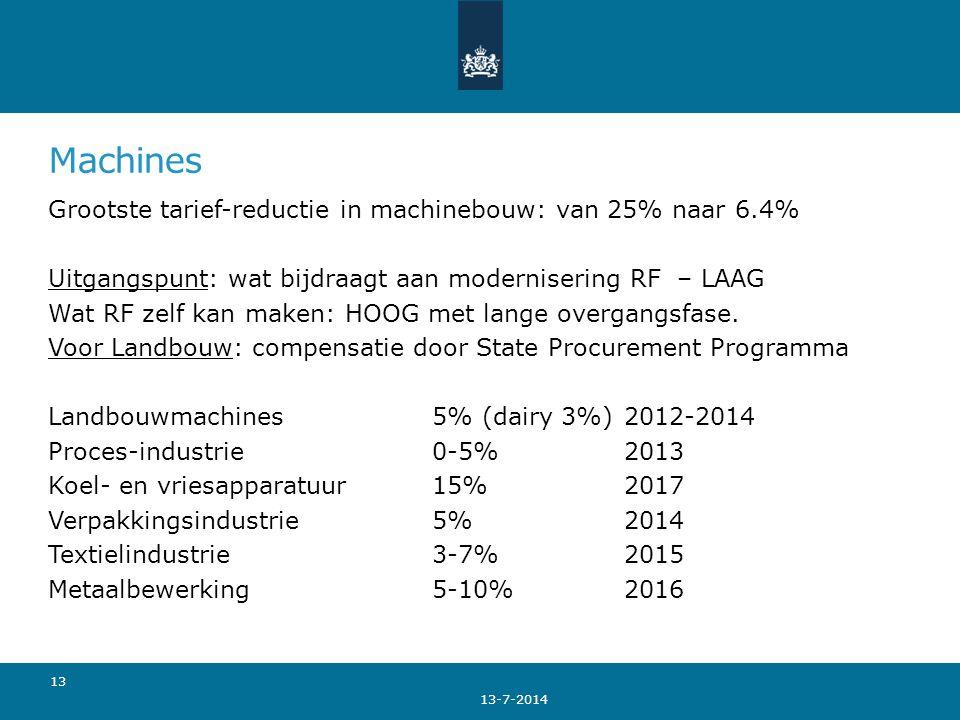 Machines Grootste tarief-reductie in machinebouw: van 25% naar 6.4% Uitgangspunt: wat bijdraagt aan modernisering RF – LAAG Wat RF zelf kan maken: HOO