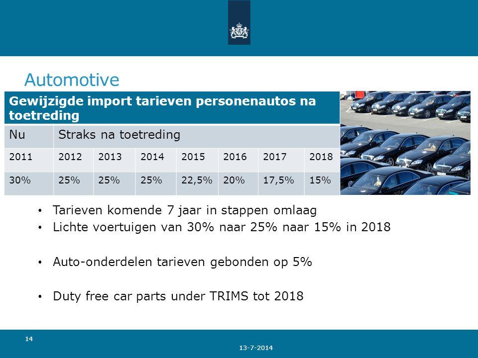 Automotive Tarieven komende 7 jaar in stappen omlaag Lichte voertuigen van 30% naar 25% naar 15% in 2018 Auto-onderdelen tarieven gebonden op 5% Duty
