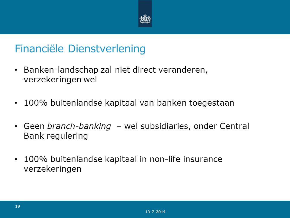 Financiële Dienstverlening Banken-landschap zal niet direct veranderen, verzekeringen wel 100% buitenlandse kapitaal van banken toegestaan Geen branch