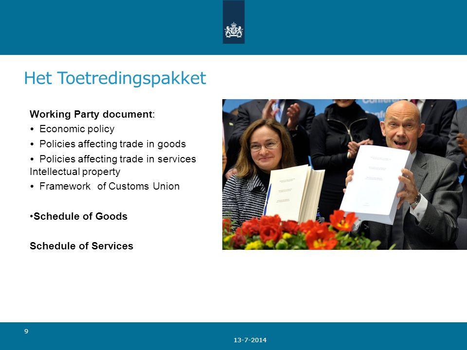 Aanvullende afspraken EU-Rusland Uitvoer naar Rusland van onderdelen van motorvoertuigen Invoer van hout uit Rusland Uitvoerrechten op grondstoffen uit Rusland Dienstverlening in Rusland 13-7-2014 10