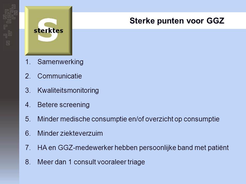 Sterke punten voor GGZ 1.Samenwerking 2.Communicatie 3.Kwaliteitsmonitoring 4.Betere screening 5.Minder medische consumptie en/of overzicht op consump