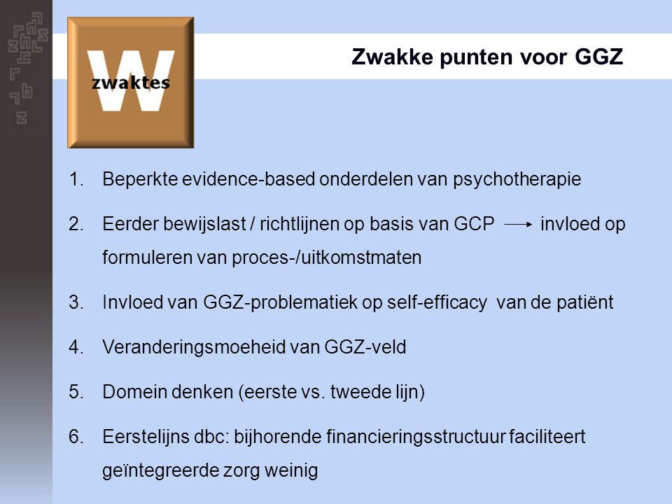 Zwakke punten voor GGZ 1.Beperkte evidence-based onderdelen van psychotherapie 2.Eerder bewijslast / richtlijnen op basis van GCP invloed op formulere